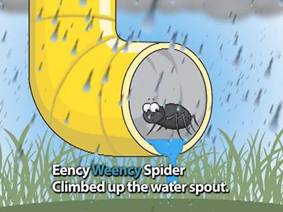 The Eency Weency Spider