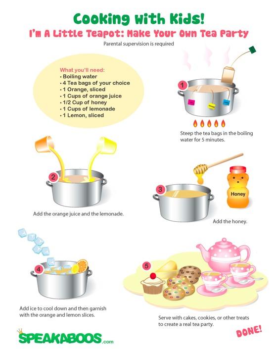 Recipes: Tea Party : Speakaboos Worksheets