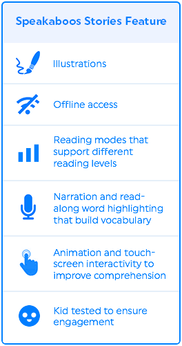 The #1 Reading App for Kids 2-6 | Speakaboos